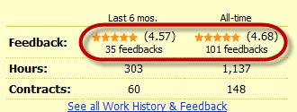 Odesk 5 Star Rating